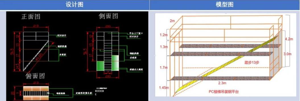 技术创新腾越建筑荣获《吊装式平台》国家实用新型专利证书